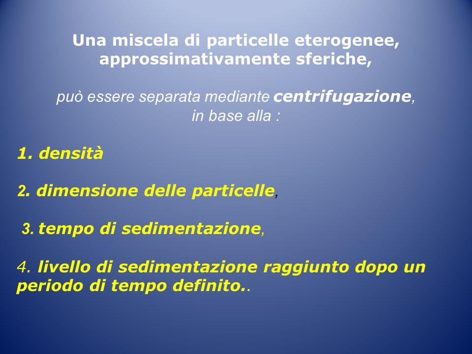 Una miscela di particelle eterogenee, approssimativamente sferiche,