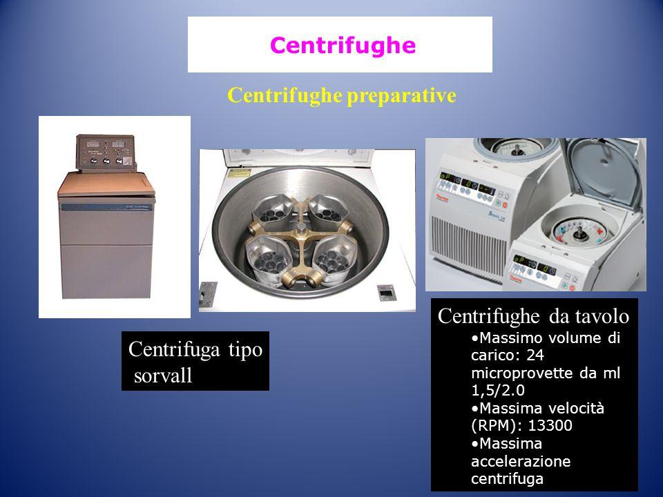 Centrifughe preparative