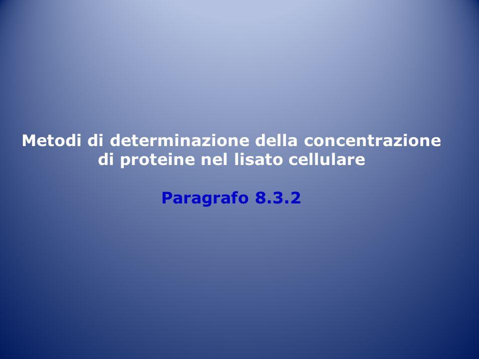 Metodi di determinazione della concentrazione