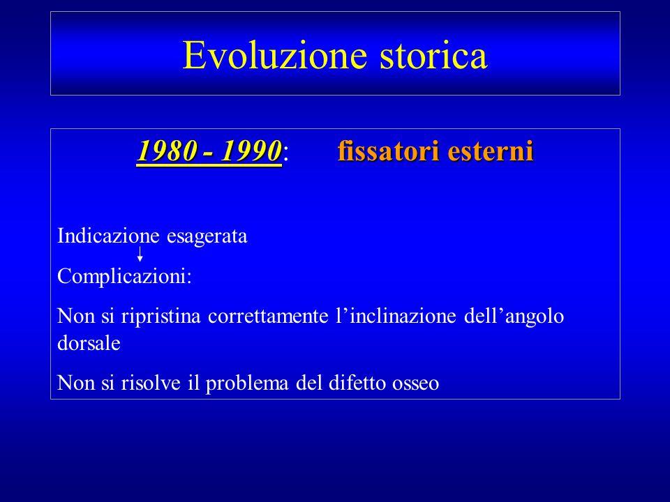 Evoluzione storica 1980 - 1990: fissatori esterni