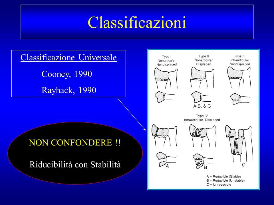 Classificazioni Classificazione Universale Cooney, 1990 Rayhack, 1990