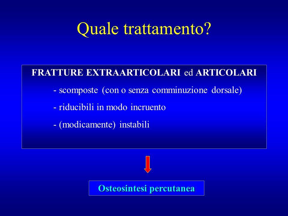 Osteosintesi percutanea