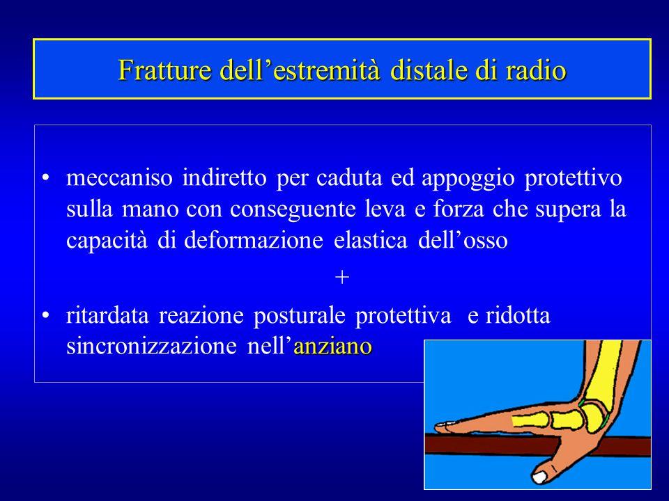 Fratture dell'estremità distale di radio