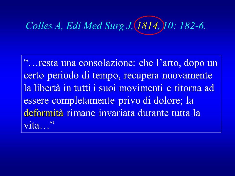 Colles A, Edi Med Surg J, 1814, 10: 182-6.