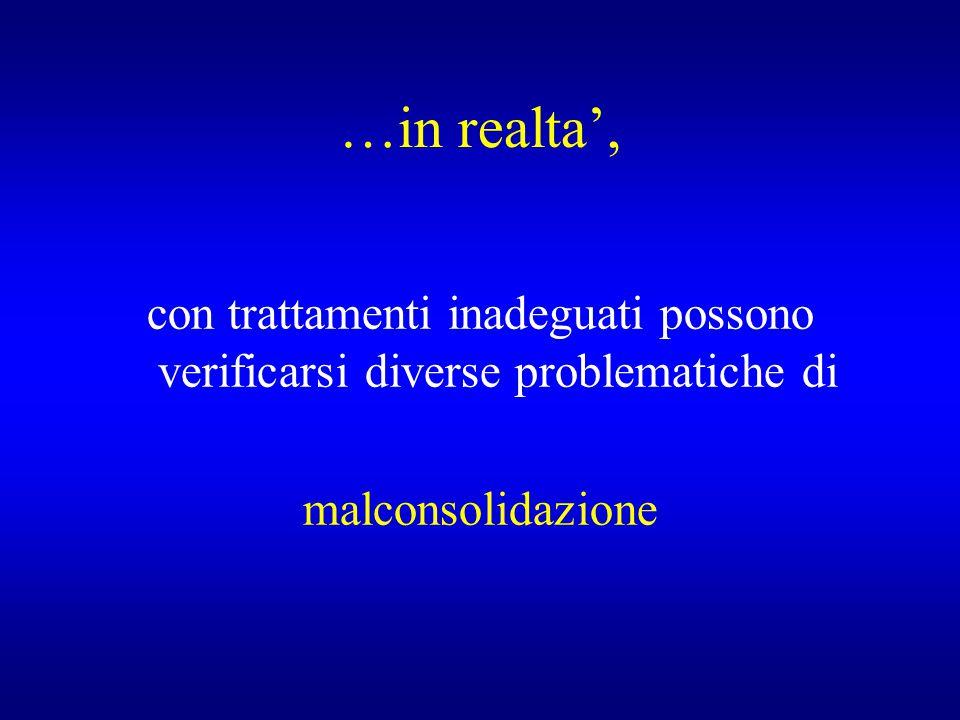 …in realta', con trattamenti inadeguati possono verificarsi diverse problematiche di.