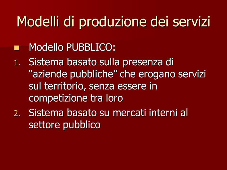 Modelli di produzione dei servizi