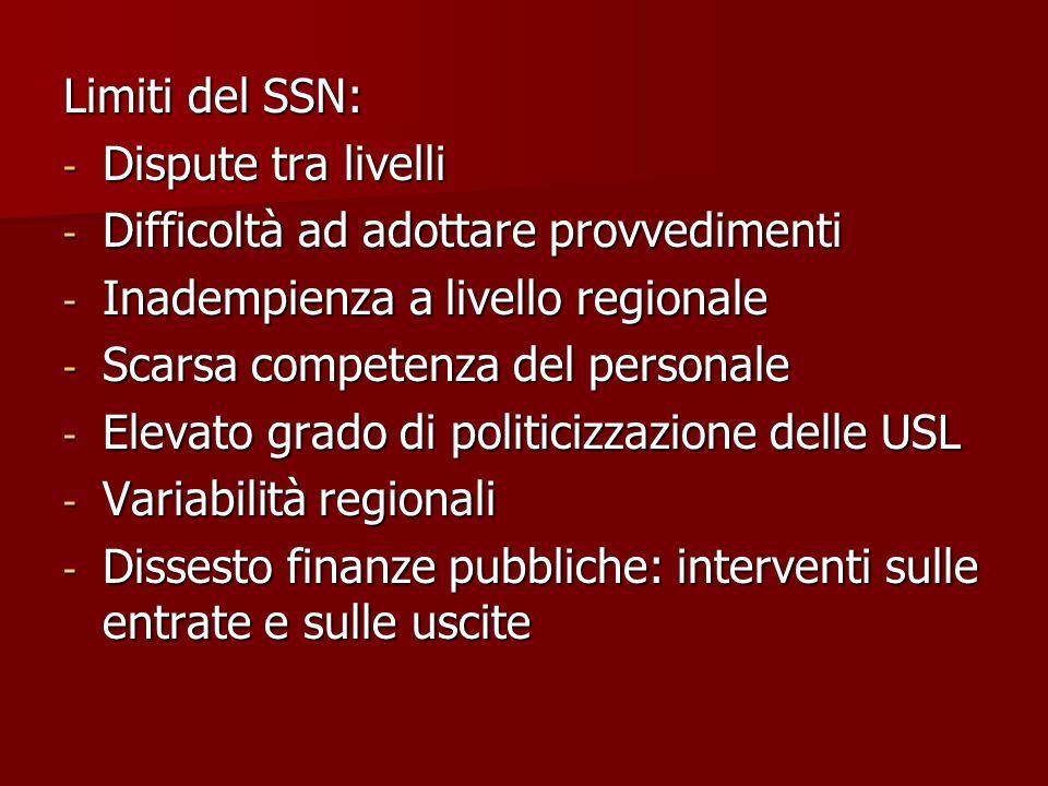 Limiti del SSN: Dispute tra livelli. Difficoltà ad adottare provvedimenti. Inadempienza a livello regionale.