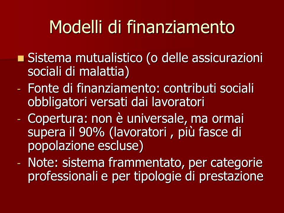 Modelli di finanziamento