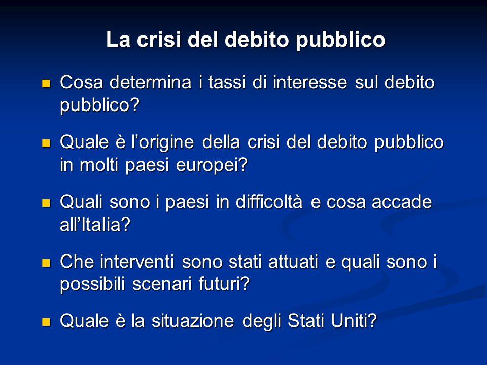 La crisi del debito pubblico