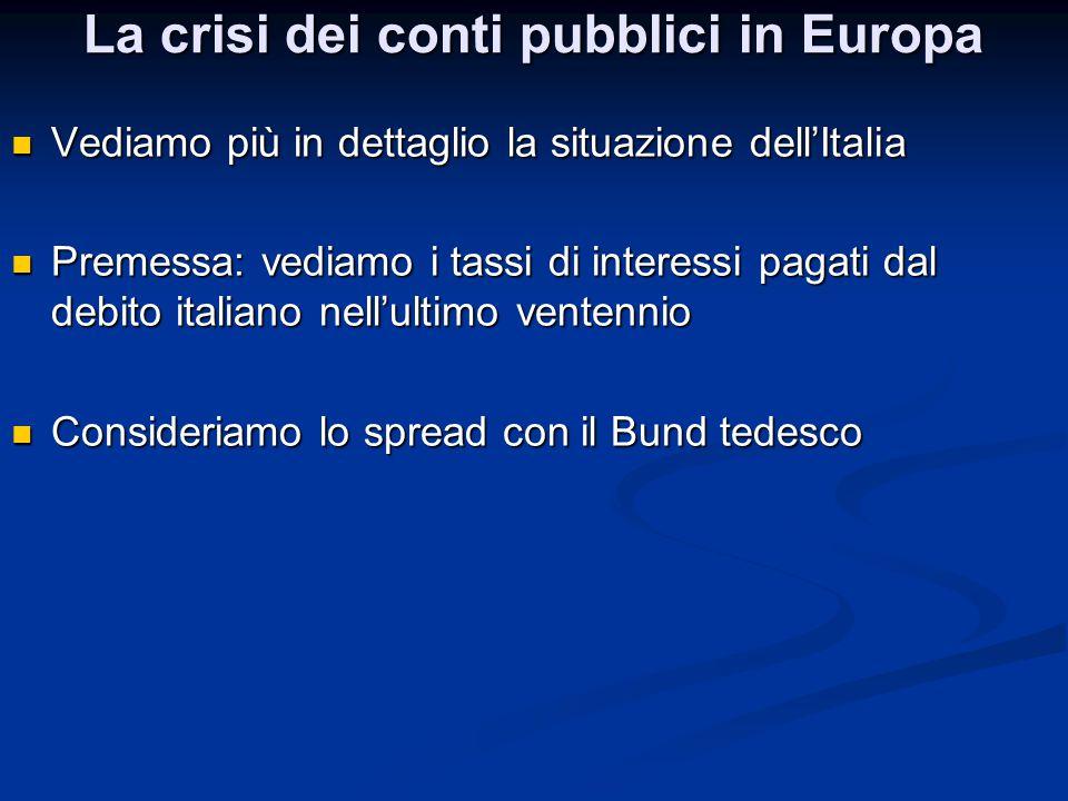 La crisi dei conti pubblici in Europa