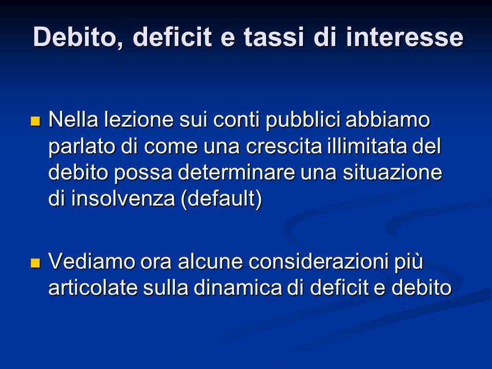 Debito, deficit e tassi di interesse