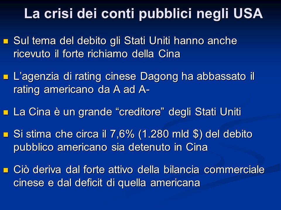 La crisi dei conti pubblici negli USA