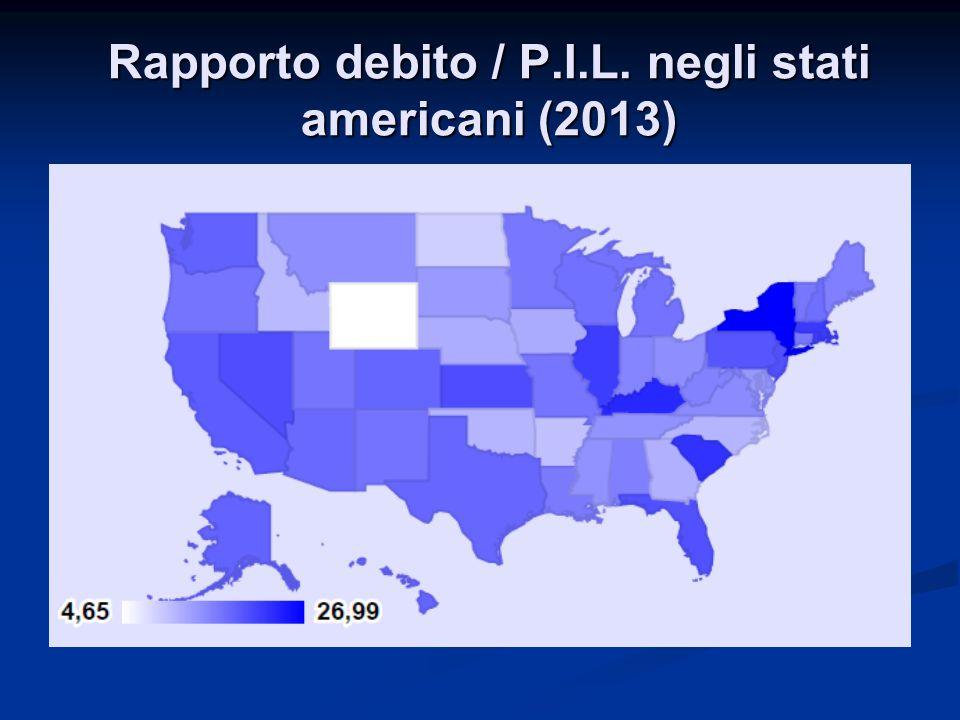 Rapporto debito / P.I.L. negli stati americani (2013)