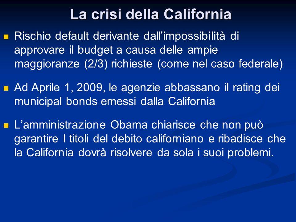 La crisi della California