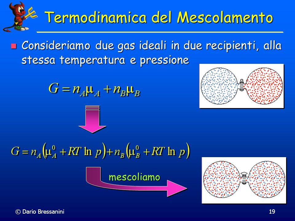 Termodinamica del Mescolamento