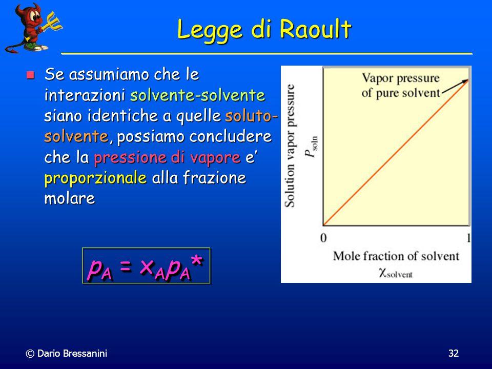 Legge di Raoult pA = xApA*