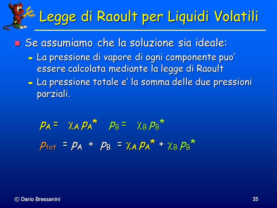 Legge di Raoult per Liquidi Volatili