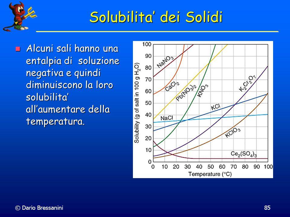 Solubilita' dei Solidi