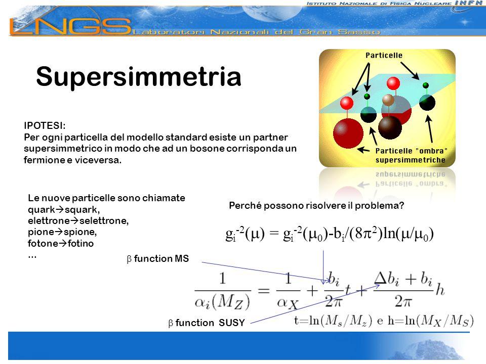 Supersimmetria gi-2(m) = gi-2(m0)-bi/(8p2)ln(m/m0) IPOTESI: