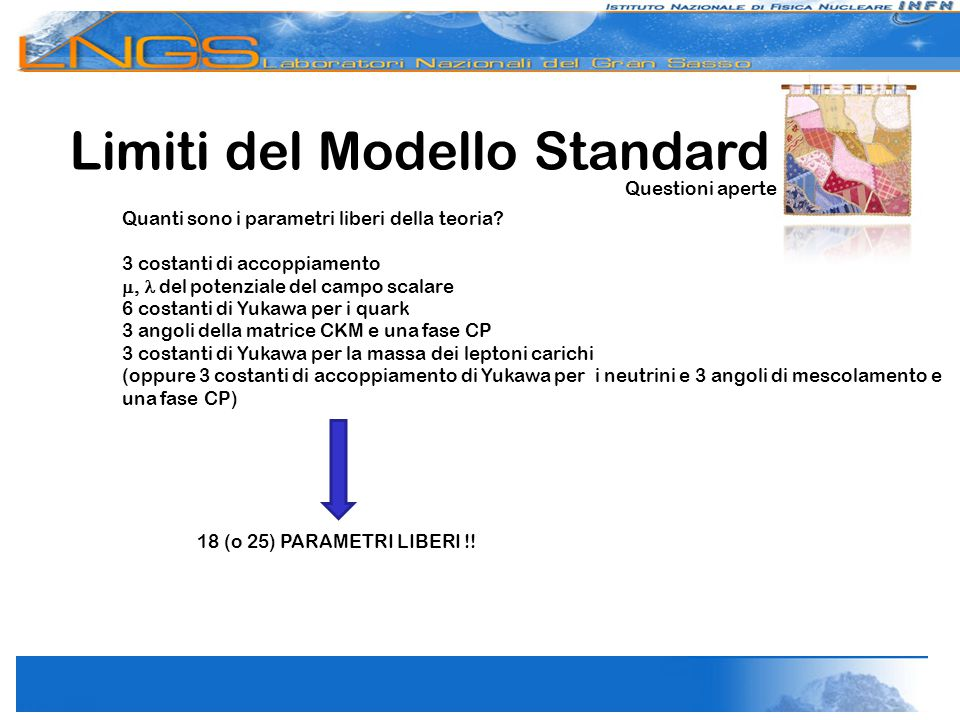 Limiti del Modello Standard
