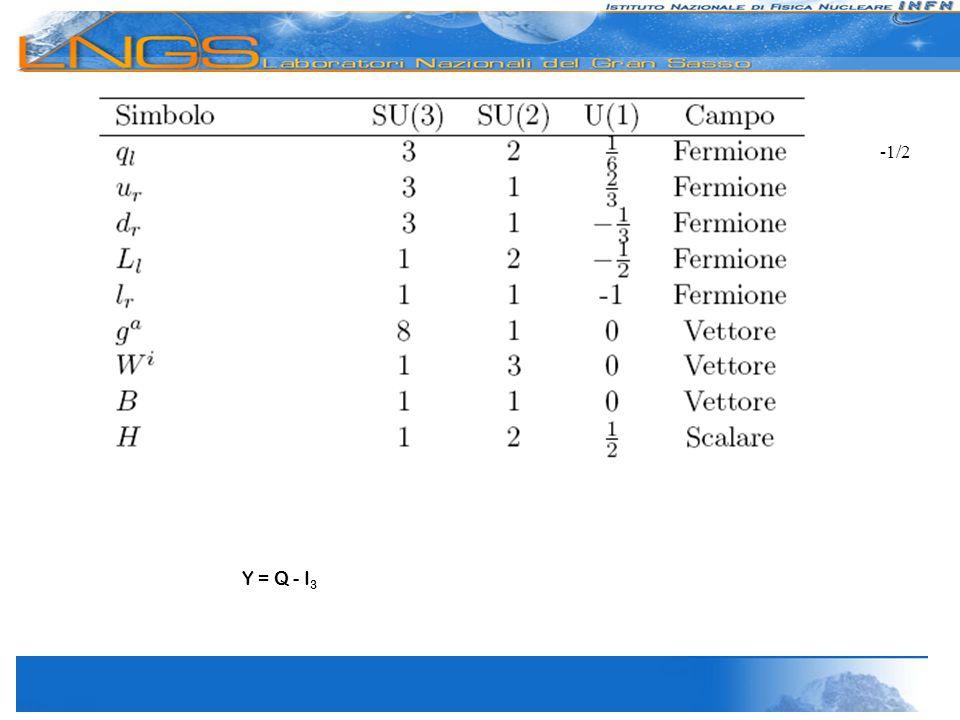 -1/2 Y = Q - I3