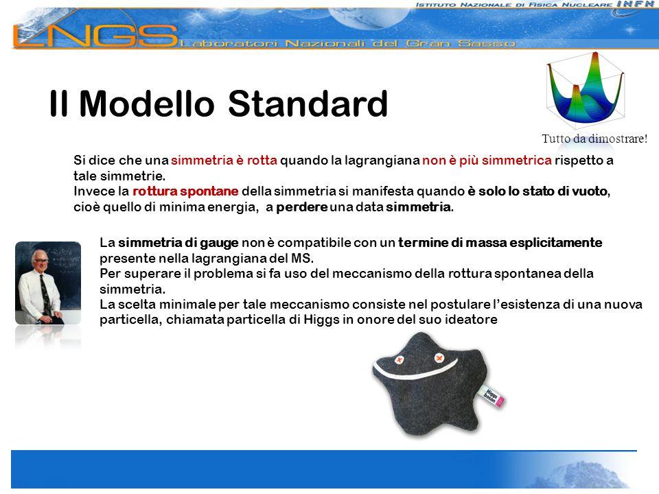 Il Modello Standard Tutto da dimostrare!