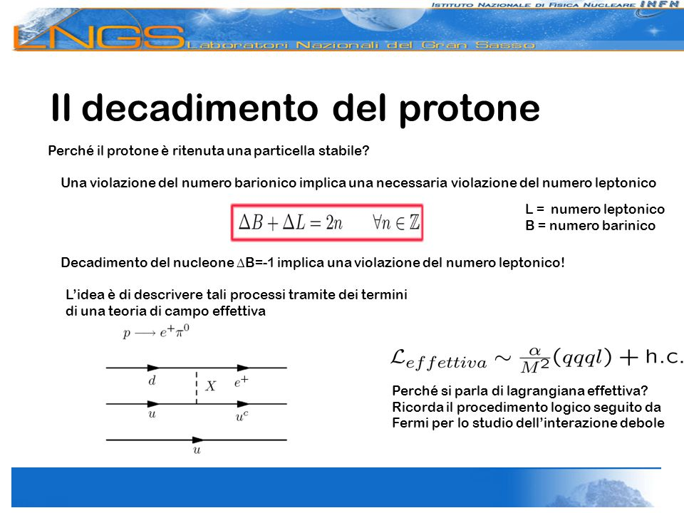 Il decadimento del protone