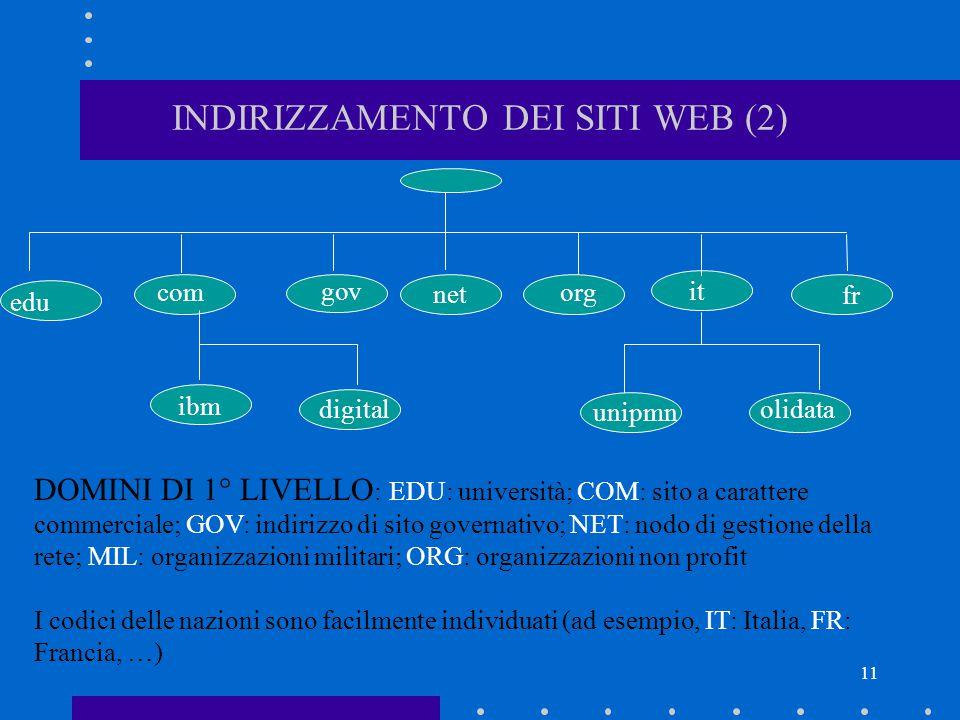 INDIRIZZAMENTO DEI SITI WEB (2)