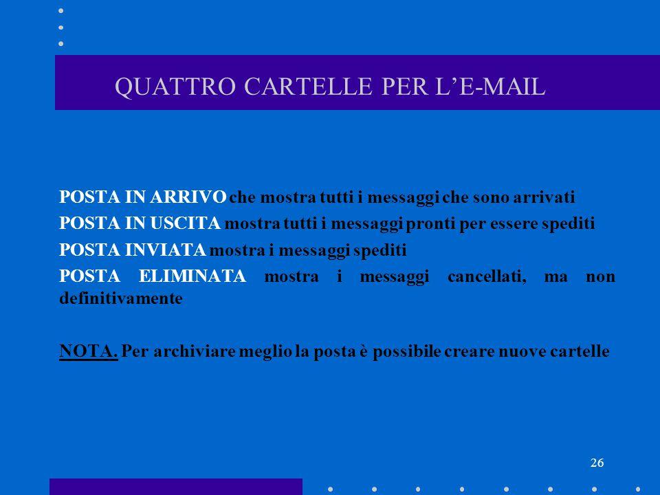 QUATTRO CARTELLE PER L'E-MAIL