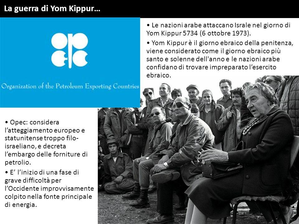 La guerra di Yom Kippur…