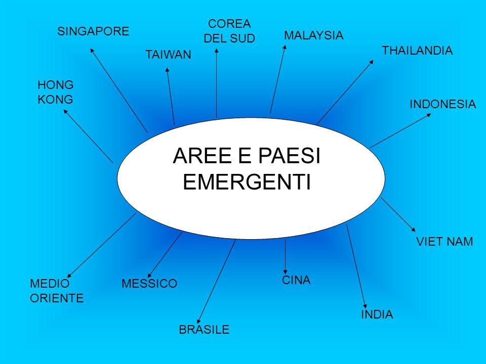 AREE E PAESI EMERGENTI COREA DEL SUD SINGAPORE MALAYSIA THAILANDIA