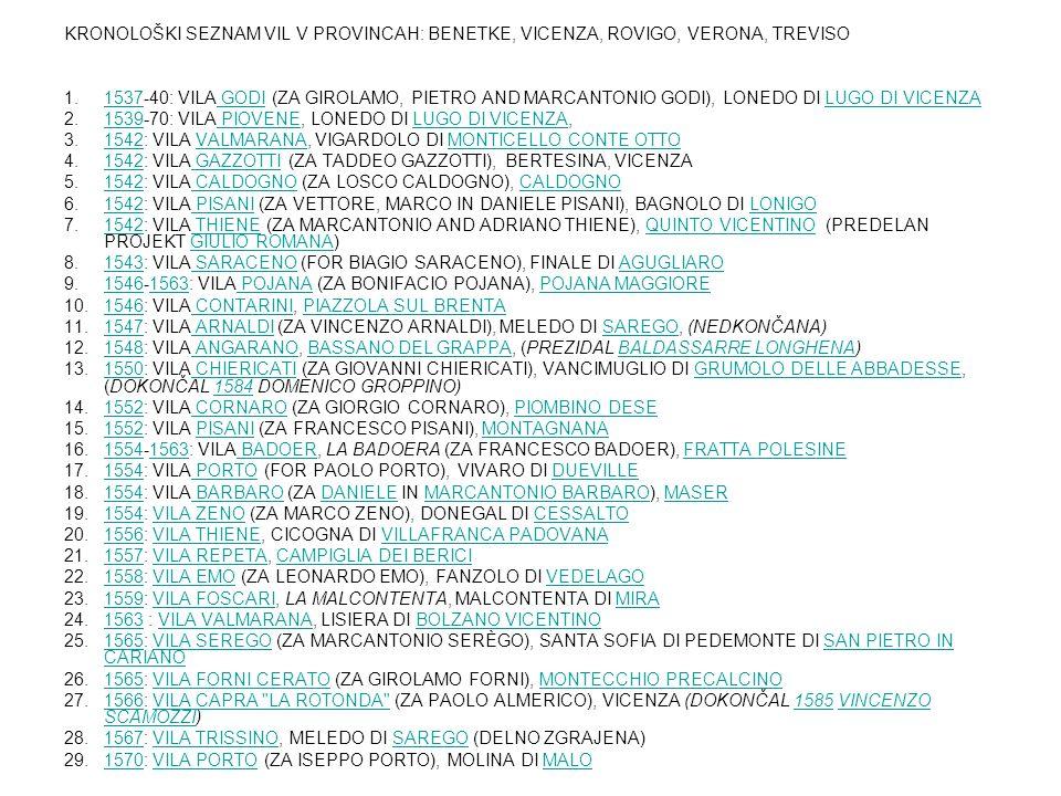 KRONOLOŠKI SEZNAM VIL V PROVINCAH: BENETKE, VICENZA, ROVIGO, VERONA, TREVISO
