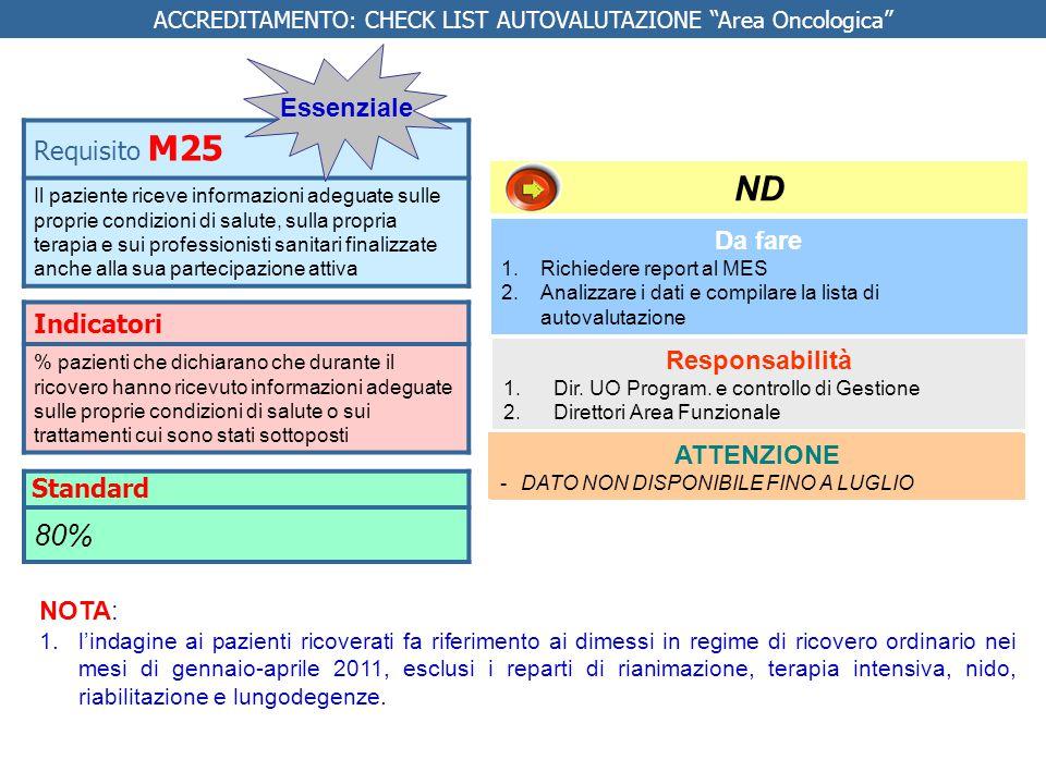 ACCREDITAMENTO: CHECK LIST AUTOVALUTAZIONE Area Oncologica