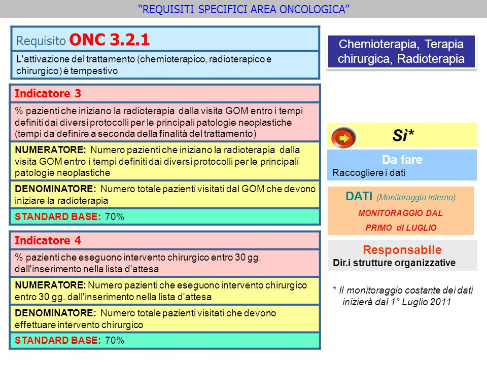 REQUISITI SPECIFICI AREA ONCOLOGICA