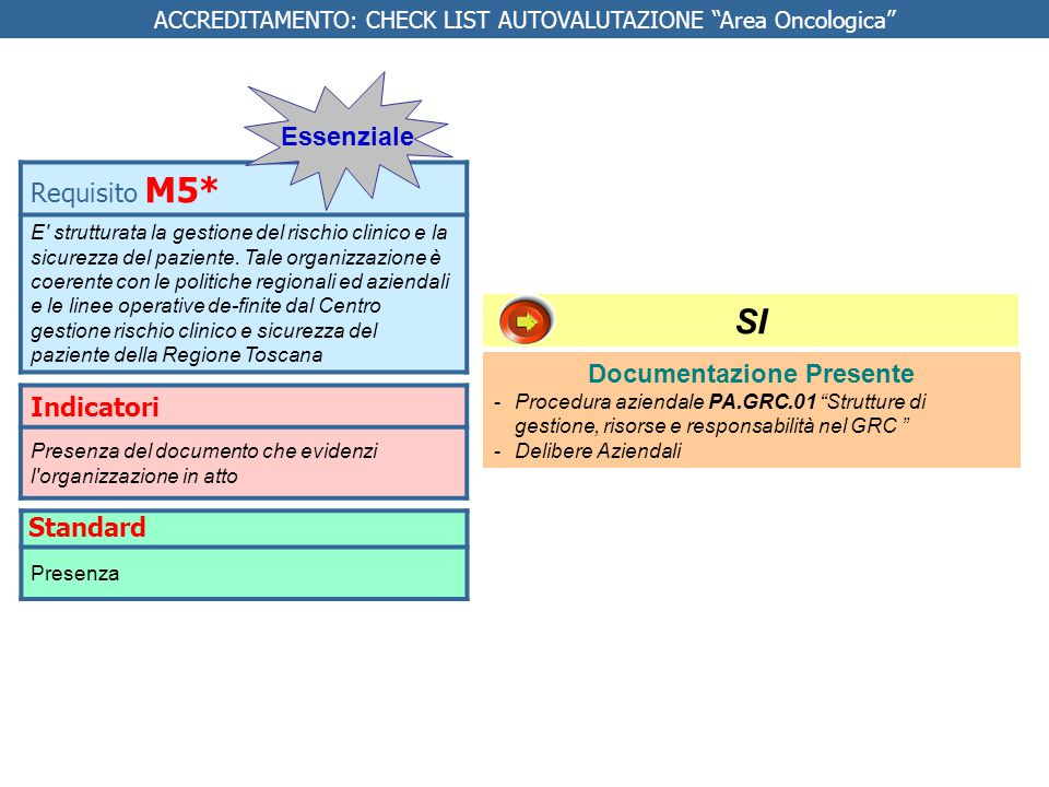 Documentazione Presente