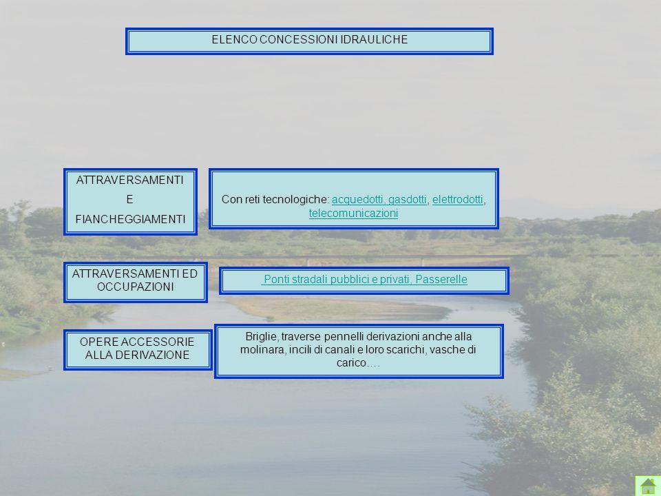 ELENCO CONCESSIONI IDRAULICHE
