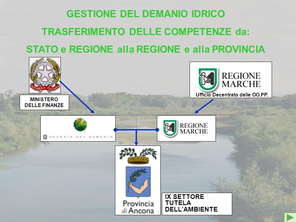GESTIONE DEL DEMANIO IDRICO TRASFERIMENTO DELLE COMPETENZE da: