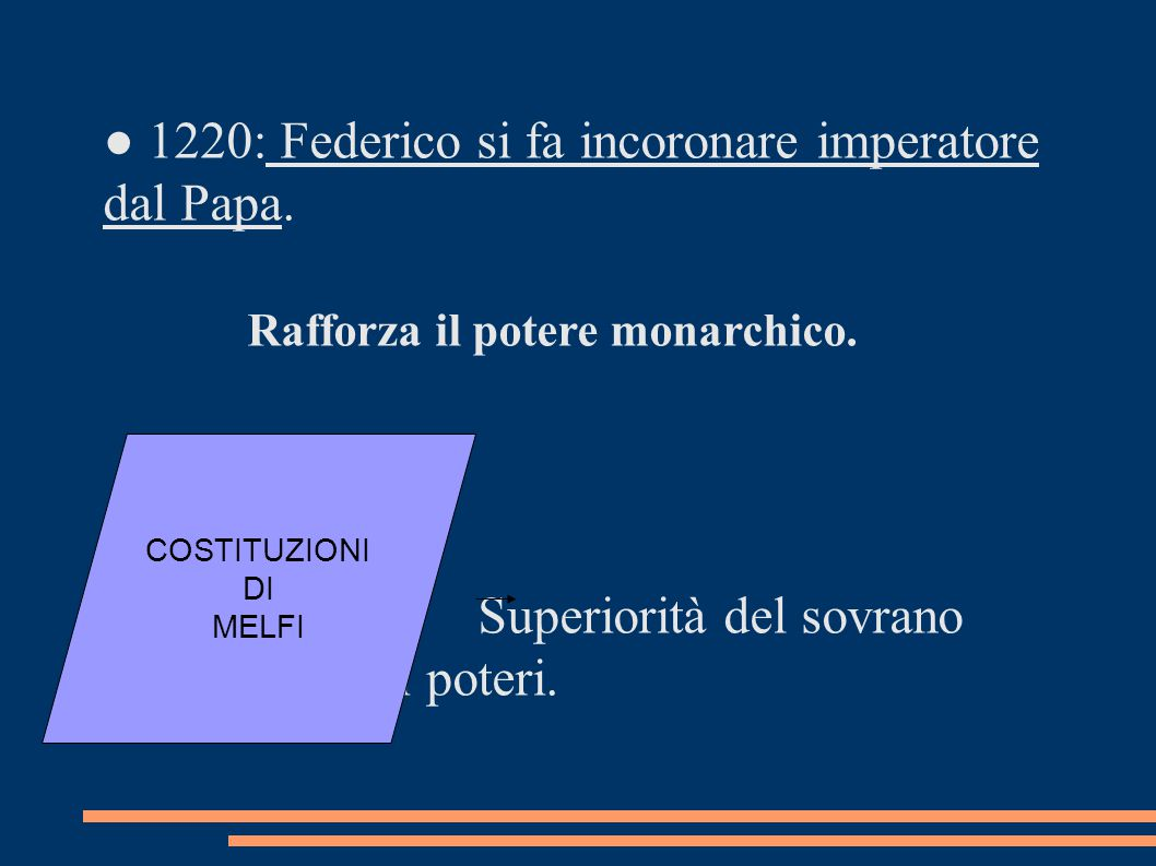 ● 1220: Federico si fa incoronare imperatore dal Papa