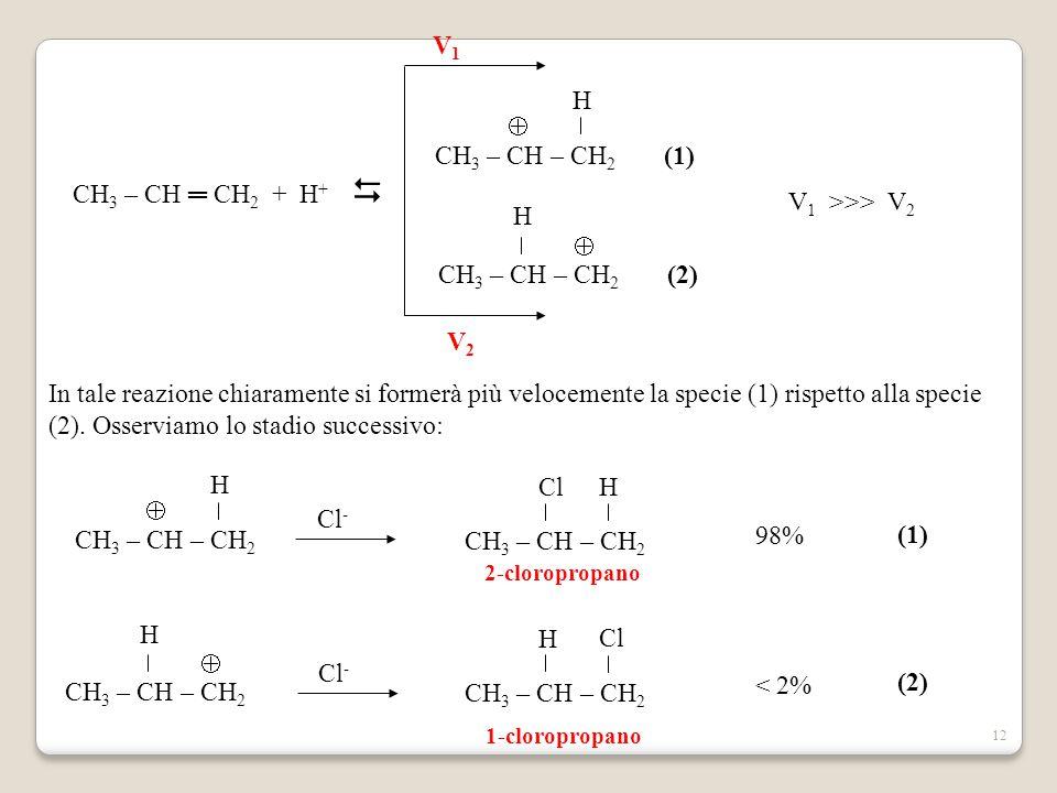 V1 CH3 – CH – CH2 (1) H  CH3 – CH ═ CH2 + H+  V1 >>> V2