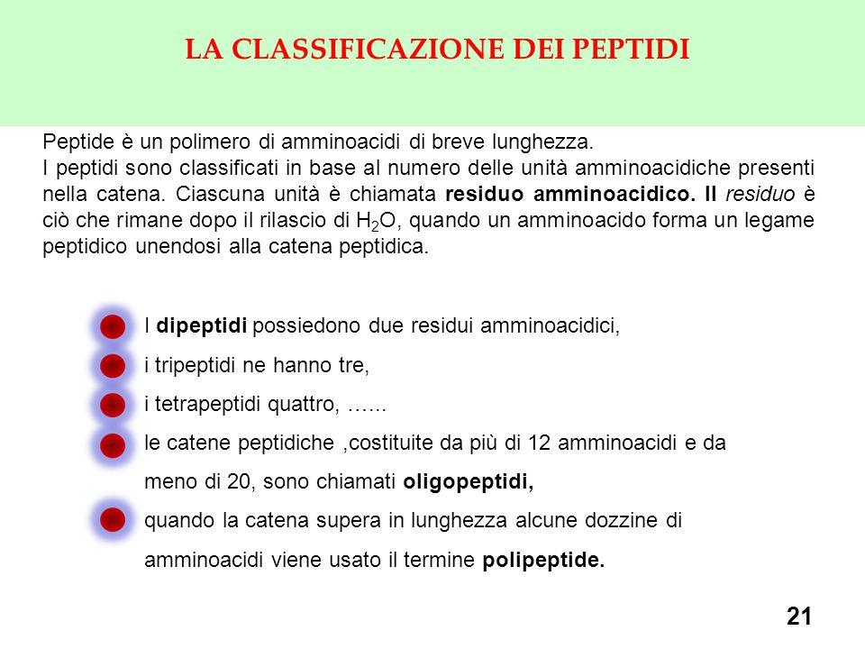 LA CLASSIFICAZIONE DEI PEPTIDI