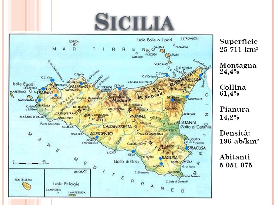 Sicilia Superficie 25 711 km² Montagna 24,4% Collina 61,4% Pianura