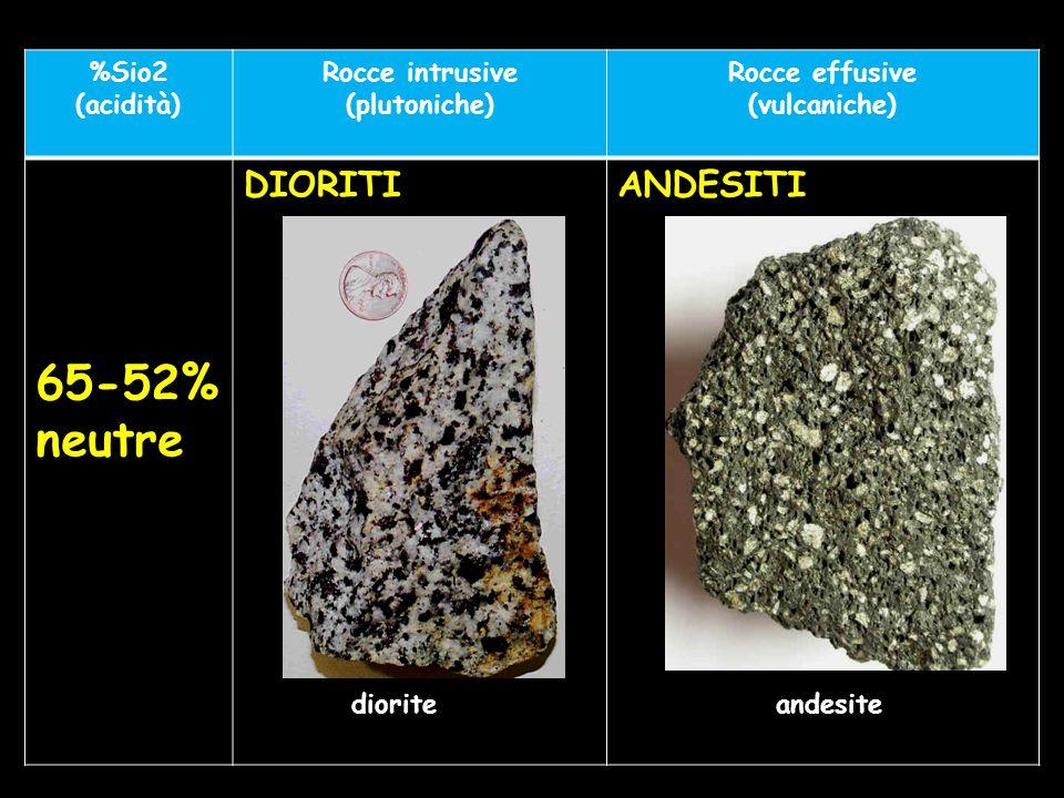 65-52% neutre DIORITI ANDESITI %Sio2 (acidità) Rocce intrusive