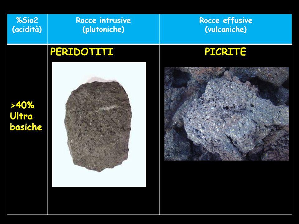 PERIDOTITI PICRITE >40% Ultra basiche %Sio2 (acidità)