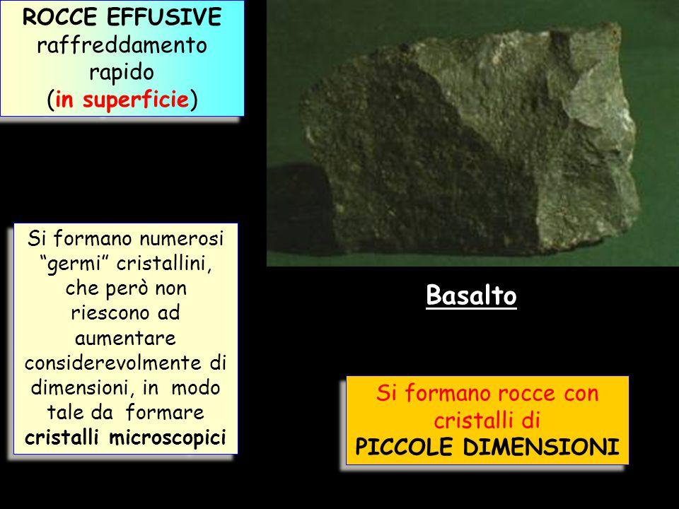 Basalto ROCCE EFFUSIVE raffreddamento rapido (in superficie)