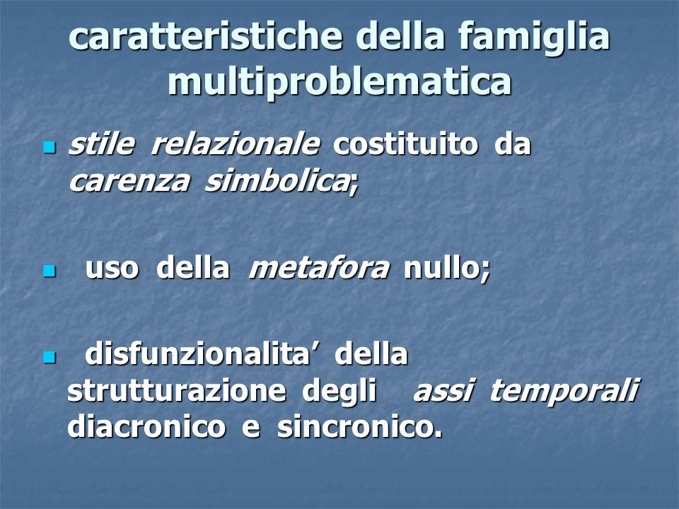 caratteristiche della famiglia multiproblematica