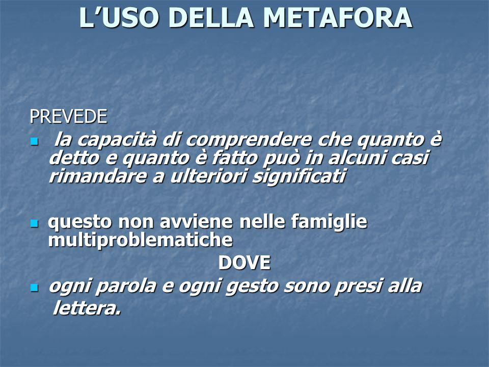 L'USO DELLA METAFORA PREVEDE