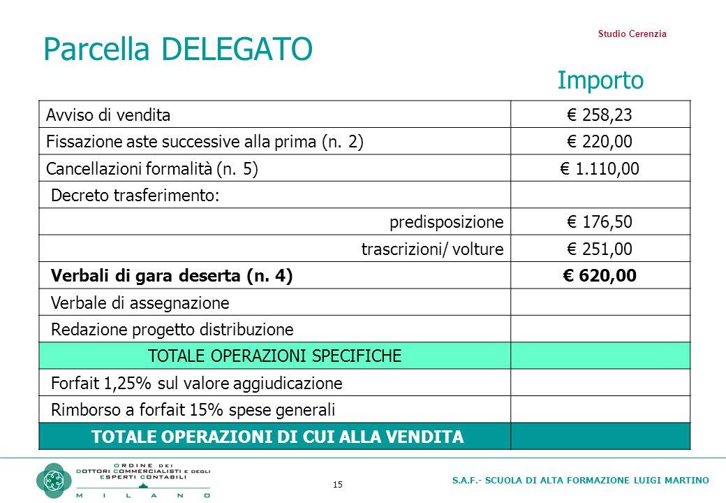 Parcella DELEGATO Importo Avviso di vendita € 258,23