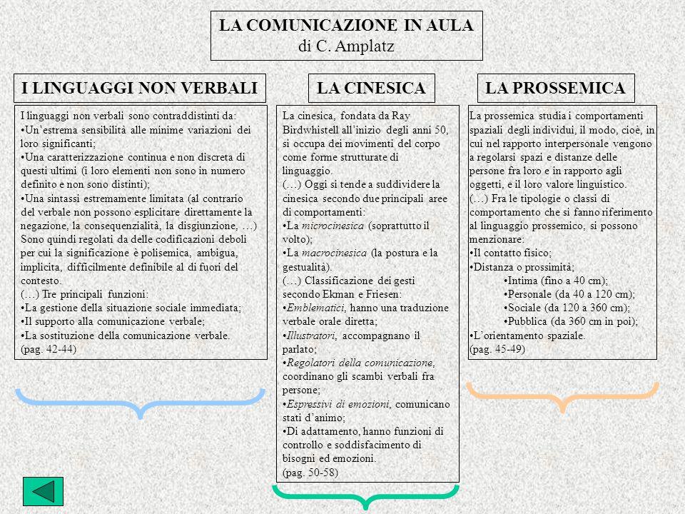 LA COMUNICAZIONE IN AULA I LINGUAGGI NON VERBALI