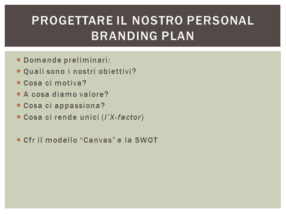 Progettare il nostro personal branding plan