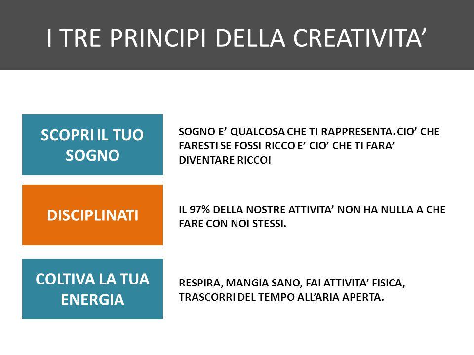 I TRE PRINCIPI DELLA CREATIVITA'